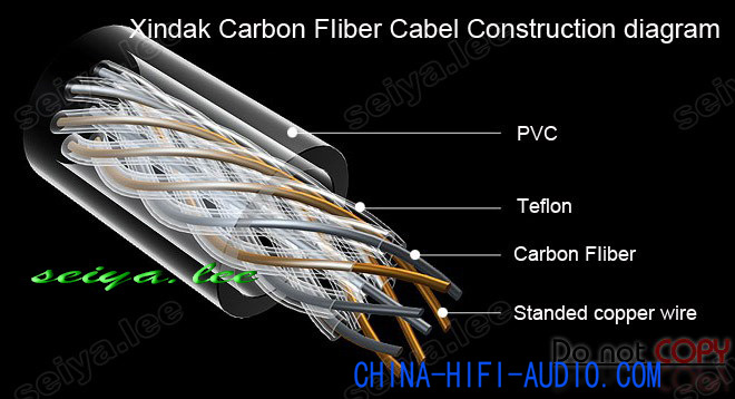 Xindak Cfa 1b Carbon Fiber Balanced Interconnects Cable